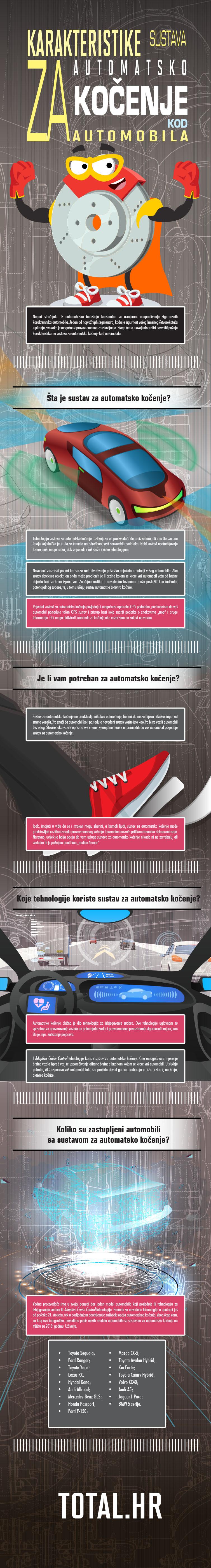 Karakteristike sustava za automatsko kočenje kod automobila