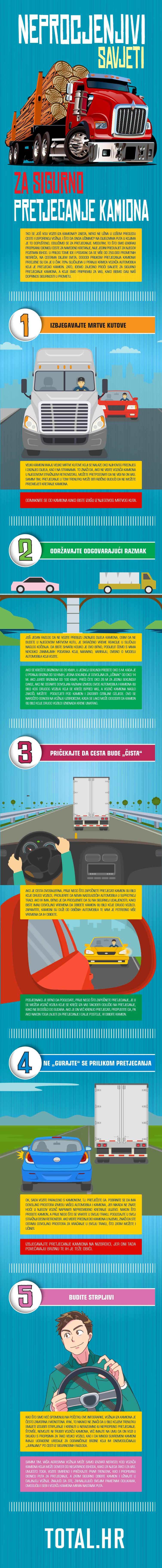 pretjecanje kamiona