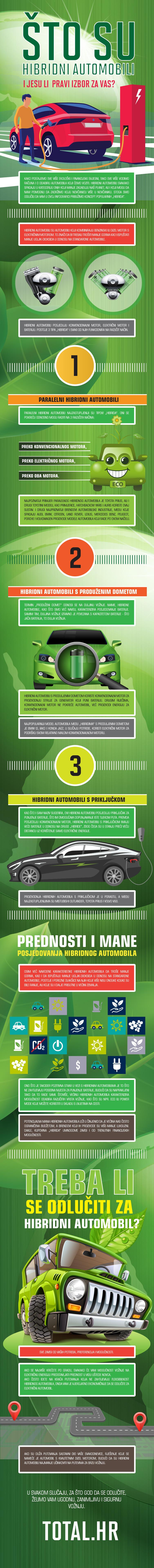 Što su hibridni automobili